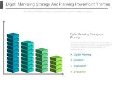 Digital Marketing Strategy And Planning Powerpoint Themes