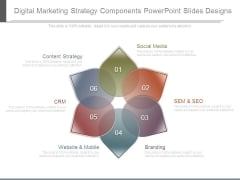 Digital Marketing Strategy Components Powerpoint Slides Designs