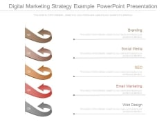 Digital Marketing Strategy Example Powerpoint Presentation