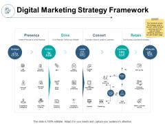 Digital Marketing Strategy Framework Ppt PowerPoint Presentation File Master Slide