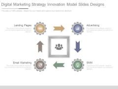 Digital Marketing Strategy Innovation Model Slides Designs