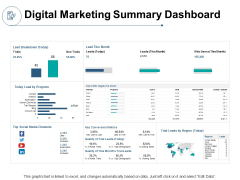 Digital Marketing Summary Dashboard Ppt PowerPoint Presentation Ideas Structure