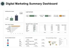 Digital Marketing Summary Dashboard Ppt PowerPoint Presentation Infographic Template Graphics Design