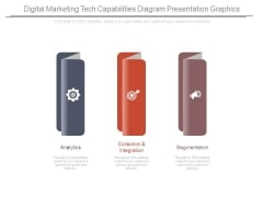 Digital Marketing Tech Capabilities Diagram Presentation Graphics