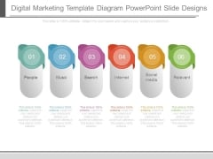 Digital Marketing Template Diagram Powerpoint Slide Designs