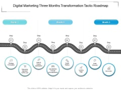 Digital Marketing Three Months Transformation Tactic Roadmap Guidelines