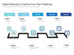 Digital Marketing Training Five Year Roadmap Introduction
