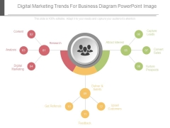 Digital Marketing Trends For Business Diagram Powerpoint Image