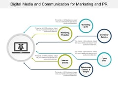 Digital Media And Communication For Marketing And Pr Ppt PowerPoint Presentation Slides Elements