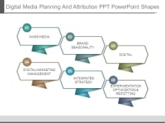 Digital Media Planning And Attribution Ppt Powerpoint Shapes