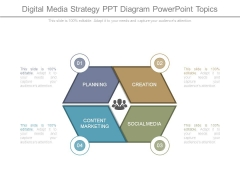 Digital Media Strategy Ppt Diagram Powerpoint Topics