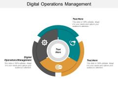 Digital Operations Management Ppt PowerPoint Presentation Inspiration Slide Download Cpb