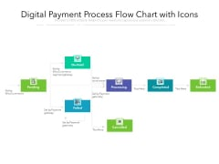 Digital Payment Process Flow Chart With Icons Ppt PowerPoint Presentation Professional Display PDF
