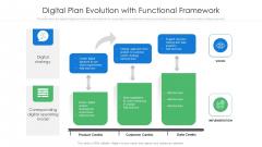 Digital Plan Evolution With Functional Framework Ppt Styles Diagrams PDF