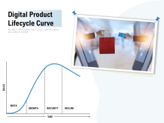 Digital Product Lifecycle Curve Ppt PowerPoint Presentation Pictures Guide PDF