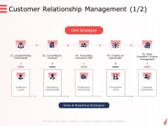 Digital Products And Services Customer Relationship Management Leads Ppt Outline Designs PDF