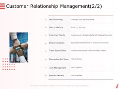 Digital Products And Services Customer Relationship Management Sales Ppt Styles Templates PDF