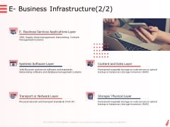 Digital Products And Services E Business Infrastructure Layer Ppt Layouts Samples PDF