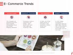 Digital Products And Services E Commerce Trends Ppt Professional Graphic Tips PDF