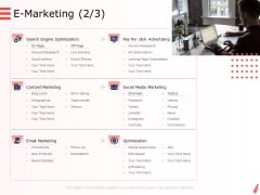 Digital Products And Services E Marketing Posts Ppt Layouts Diagrams PDF