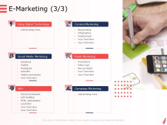 Digital Products And Services E Marketing Products Ppt Pictures Graphics Design PDF