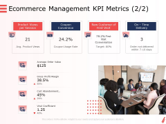 Digital Products And Services Ecommerce Management KPI Metrics Delivery Ppt Summary Images PDF