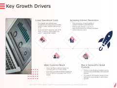 Digital Products And Services Key Growth Drivers Ppt Layouts Format PDF