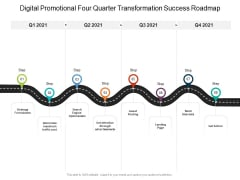 Digital Promotional Four Quarter Transformation Success Roadmap Themes