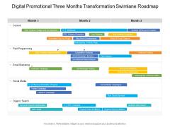 Digital Promotional Three Months Transformation Swimlane Roadmap Summary