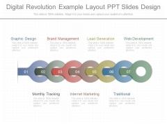 Digital Revolution Example Layout Ppt Slides Design
