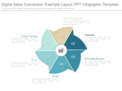 Digital Sales Conversion Example Layout Ppt Infographic Template