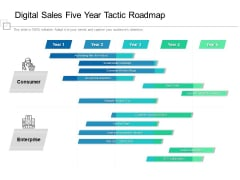 Digital Sales Five Year Tactic Roadmap Elements