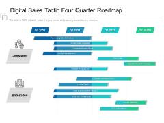 Digital Sales Tactic Four Quarter Roadmap Elements