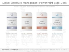 Digital Signature Management Powerpoint Slide Deck