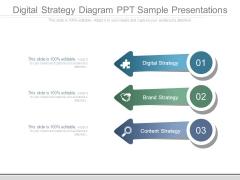 Digital Strategy Diagram Ppt Sample Presentations
