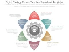 Digital Strategy Experts Template Powerpoint Templates