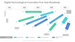 Digital Technological Innovation Five Year Roadmap Rules