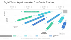 Digital Technological Innovation Four Quarter Roadmap Infographics