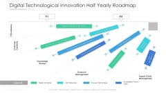 Digital Technological Innovation Half Yearly Roadmap Guidelines