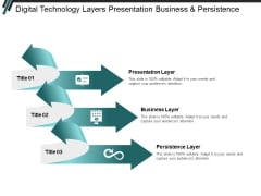 Digital Technology Layers Presentation Business And Persistence Ppt PowerPoint Presentation Styles Slides