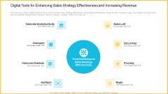 Digital Tools For Enhancing Sales Strategy Effectiveness And Increasing Revenue Diagrams PDF