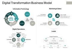 Digital Transformation Business Model Business Ppt PowerPoint Presentation Inspiration Background