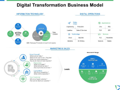 Digital Transformation Business Model Ppt PowerPoint Presentation Background Designs