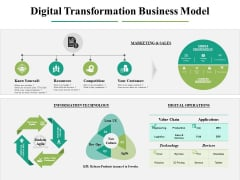 Digital Transformation Business Model Ppt PowerPoint Presentation Infographics Slide Portrait