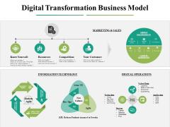 Digital Transformation Business Model Slide Ppt PowerPoint Presentation Ideas Outline
