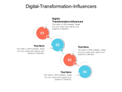 Digital Transformation Influencers Ppt PowerPoint Presentation Design Templates Cpb