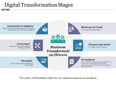 Digital Transformation Stages Ppt PowerPoint Presentation Layouts Templates