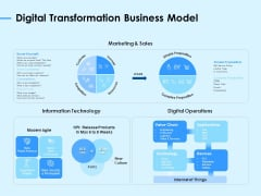 Digital Transformation Strategies Digital Transformation Business Model Ppt Infographic Template Examples PDF