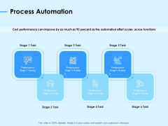 Digital Transformation Strategies Process Automation Ppt Inspiration Guidelines PDF