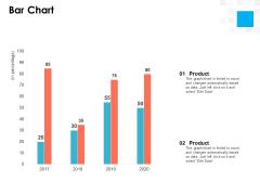 Digital Transformation Strategy Roadmap Bar Chart Ppt PowerPoint Presentation Show PDF